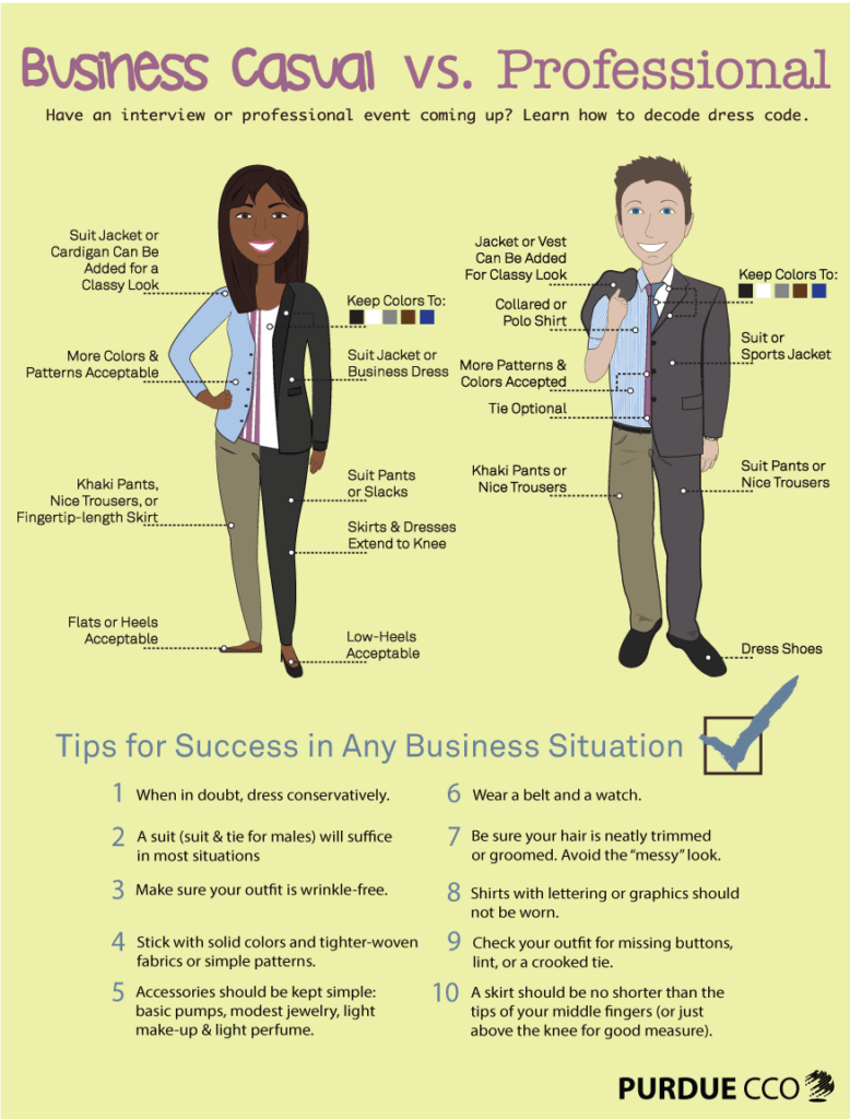 What NOT to Wear to Your Next Interview – InsuranceJobs.com